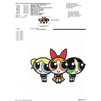 The Powerpuff Girls cartoons machine embroidery design for instant download